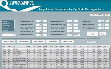 zipographics